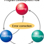 Finding the Right Programming IDE